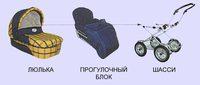 Прогулочный длок для детской коляски с капюшоном